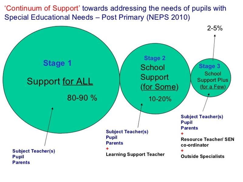 inclusion-societal-wholeschool-issues-31-728.jpg