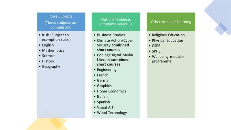 Subjects options.jpg