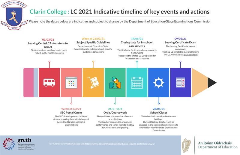 LC 2021 Timelines.png