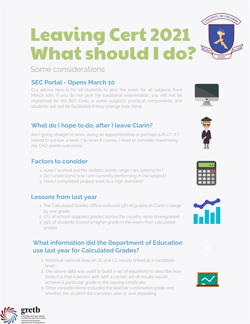 LC 2021-What should I do.png