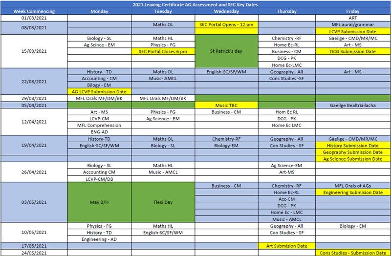 LC Assessment Schedule.PNG